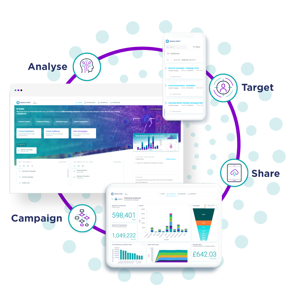 analyse, target,campaign and share 900x900
